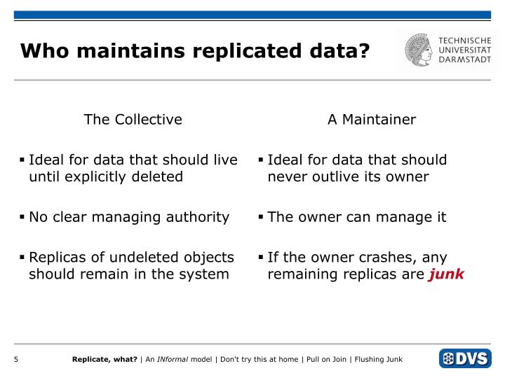 Who maintains replicated data?