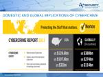 domestic and global implications of cybercrime1