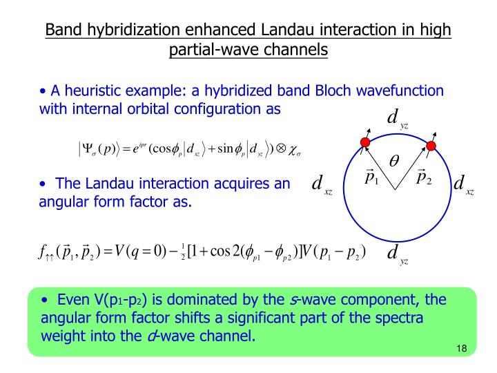 Band hybridization enhanced Landau interaction in high partial-wave channels