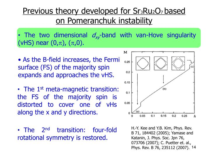 Previous theory developed for Sr