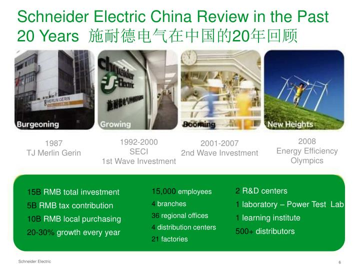Schneider Electric China Review in the Past 20 Years