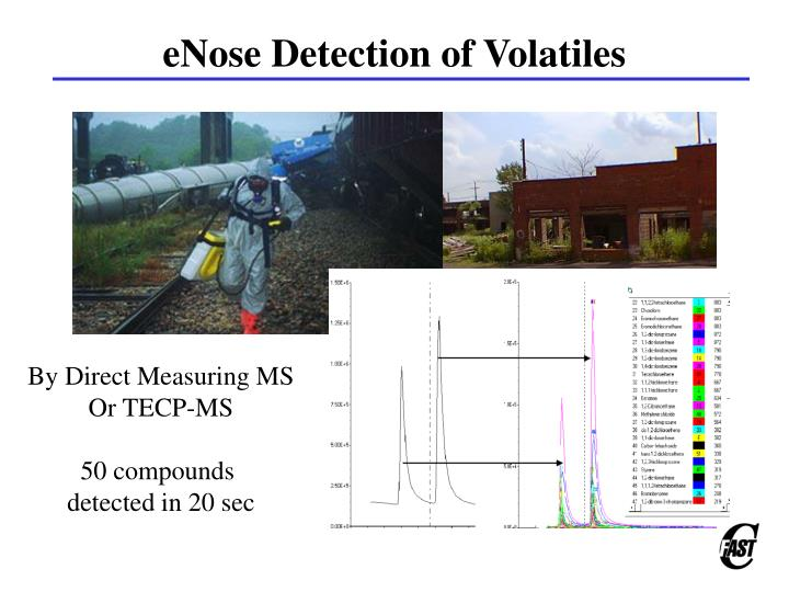 eNose Detection of Volatiles