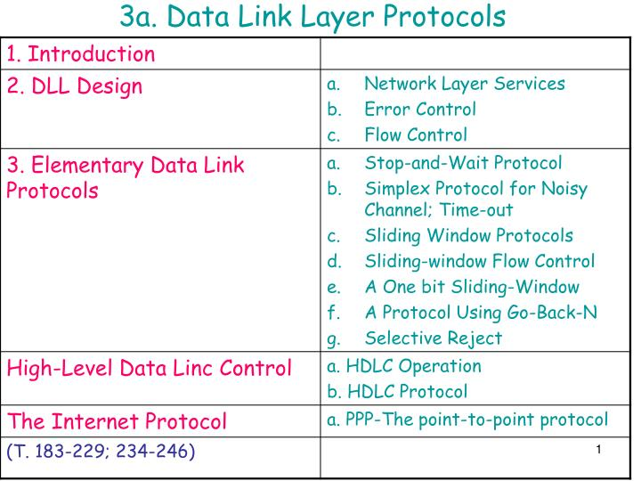 link lifetime based border node llbn protocol Link lifetime based border node (llbn) protocol vehicular ad hoc network (vanet) attracts rising attentions of researchers for safety related and other communication applications these networks have.