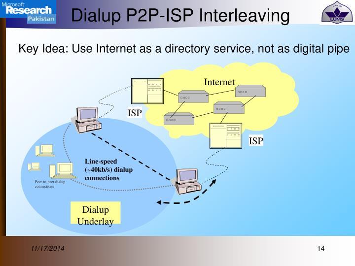 Dialup P2P-ISP Interleaving