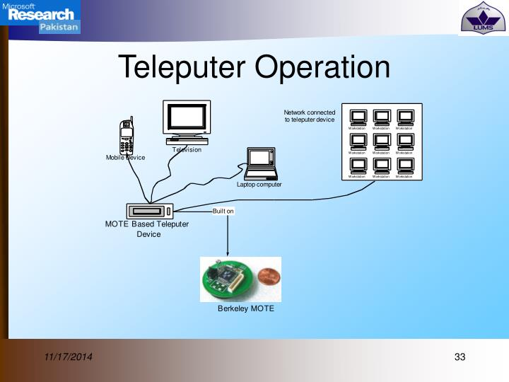 Teleputer Operation