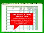 changes to the dhap family members information
