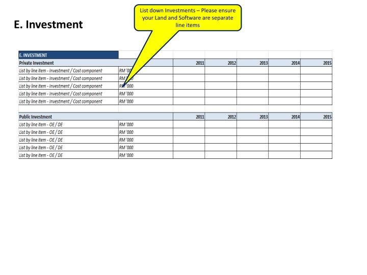 List down Investments – Please ensure your Land and Software are separate line items