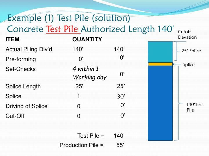 Example (1) Test Pile (solution)