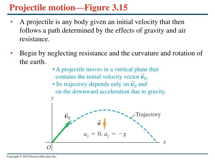 Projectile motion—Figure 3.15