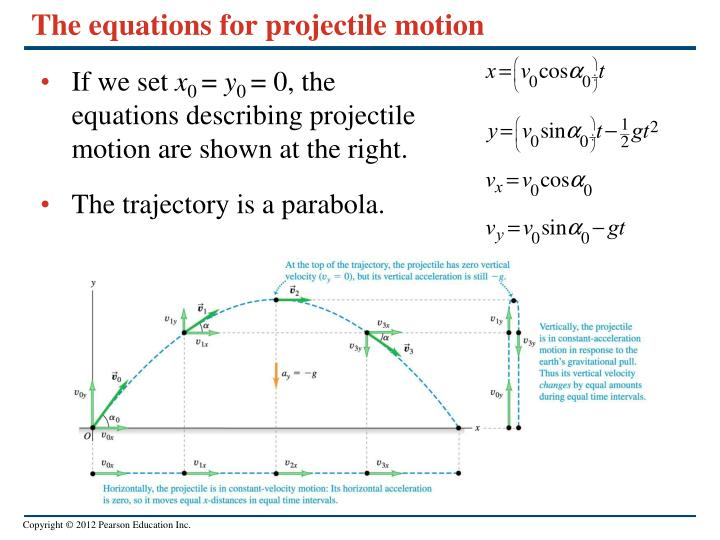 The equations for projectile motion