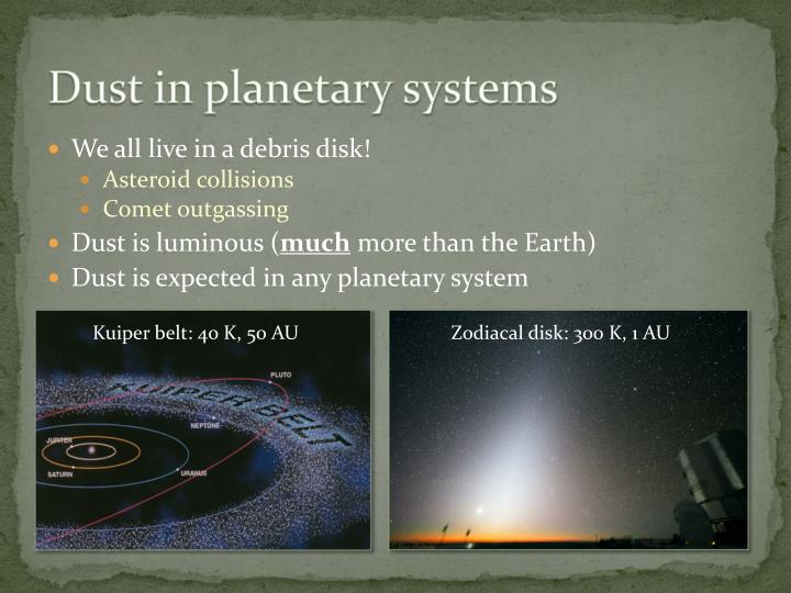 Dust in planetary systems