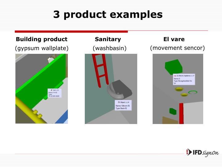 3 product examples