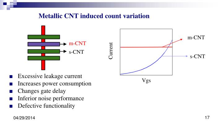 Metallic CNT induced count variation