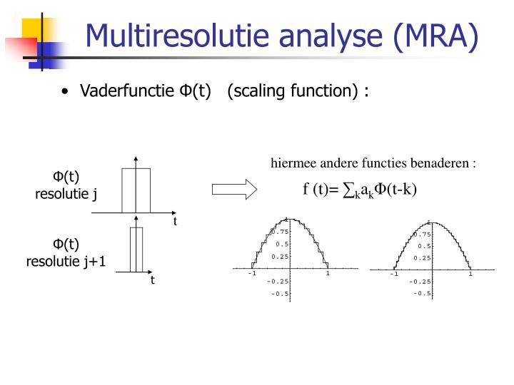 Multiresolutie analyse (MRA)