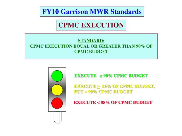 CPMC EXECUTION