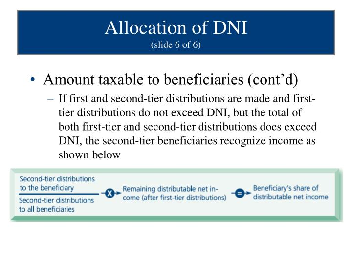 Amount taxable to beneficiaries (cont'd)