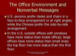 the office environment and nonverbal messages