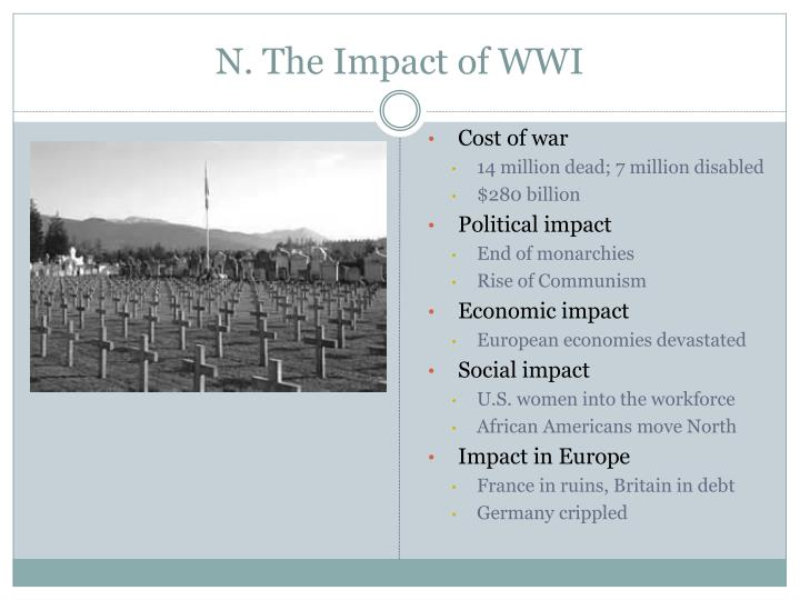 N. The Impact of WWI