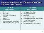 documentation differences between ae crf and sae form data elements