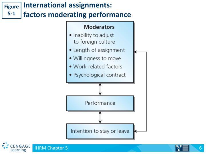 International assignments: