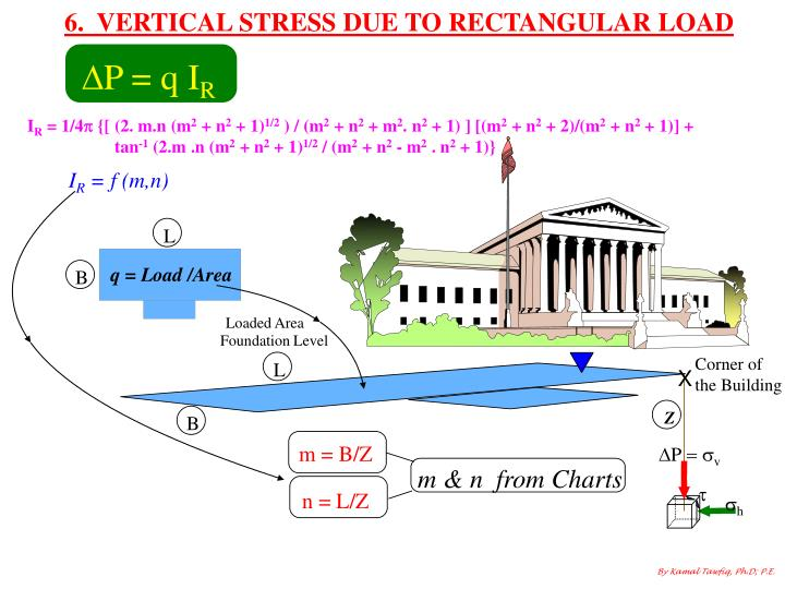6.  VERTICAL STRESS DUE TO RECTANGULAR LOAD