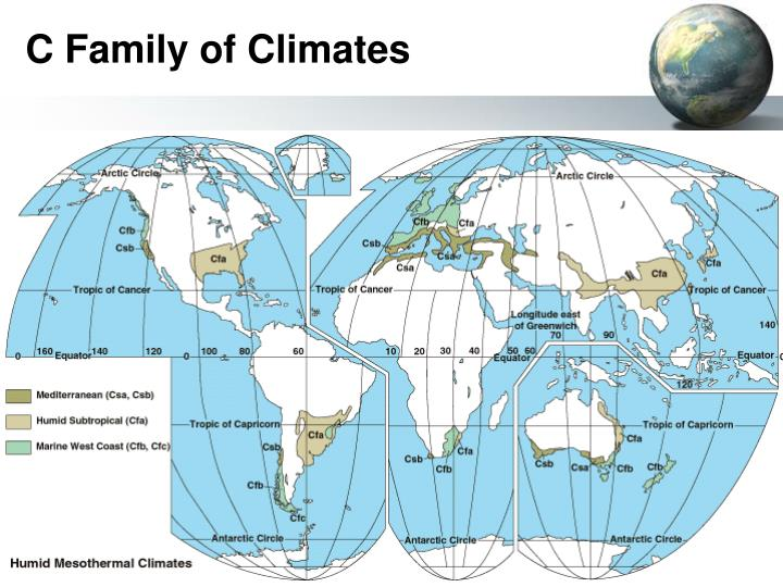 C Family of Climates