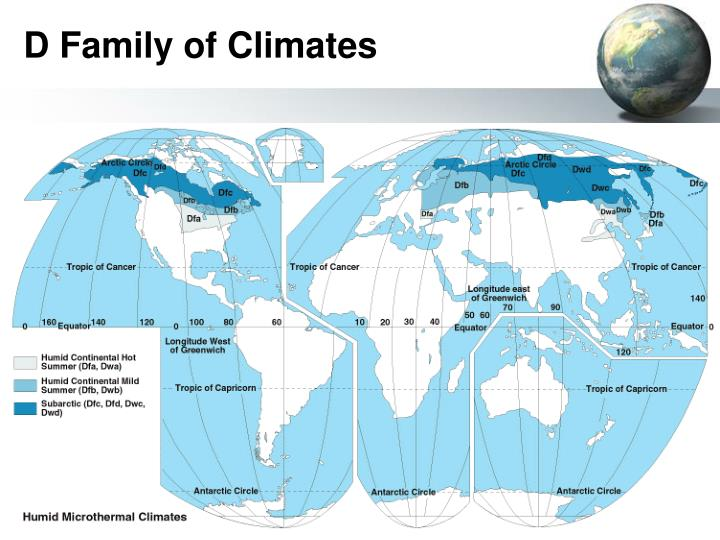 D Family of Climates