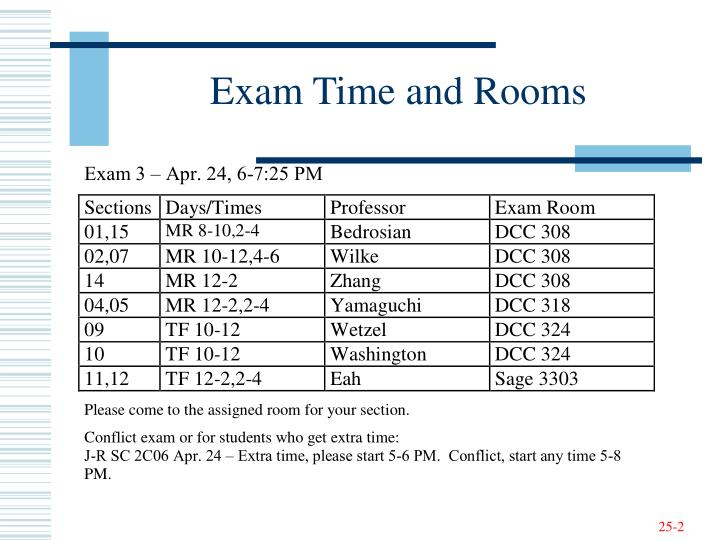 Exam time and rooms