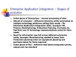 enterprise application integration stages of evolution