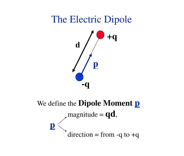 The Electric Dipole