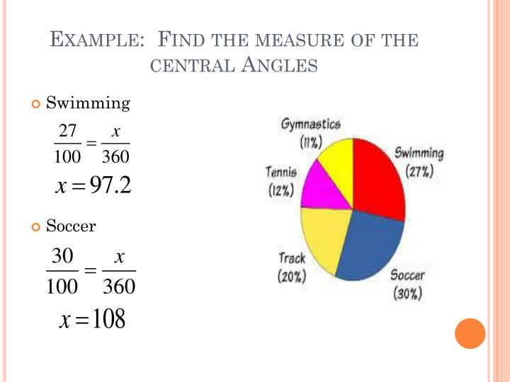 Example:  Find the measure of the central Angles