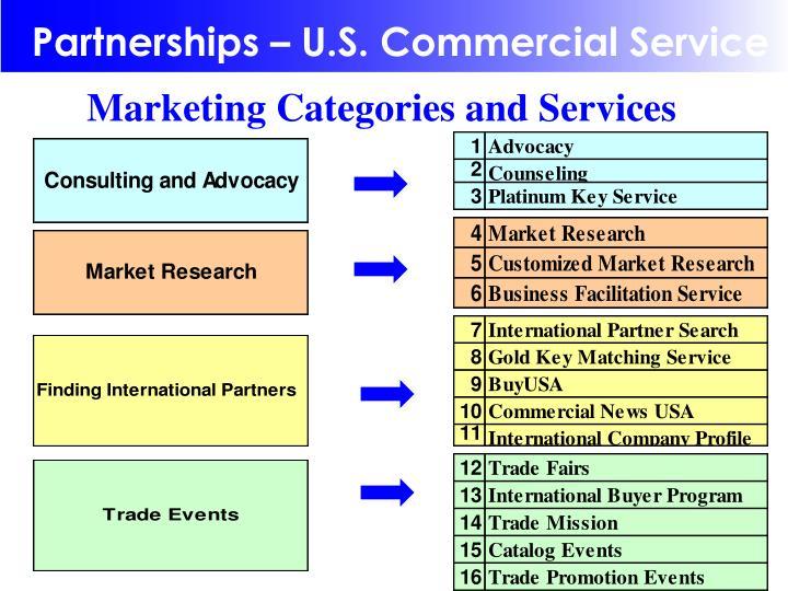Partnerships – U.S. Commercial Service