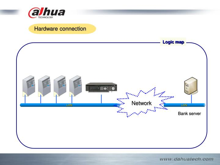 Hardware connection