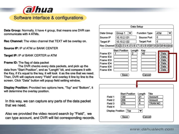 Software interface & configurations