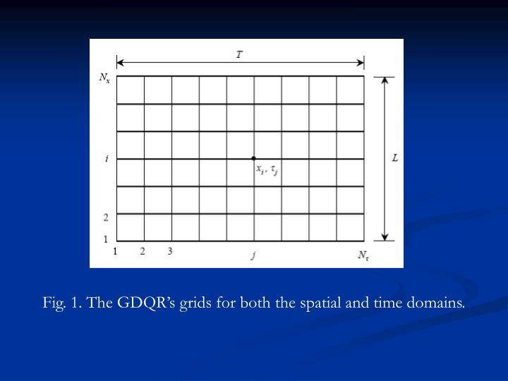 Fig. 1. The GDQR's grids for both the spatial and time domains.