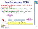 event data monitoring status i