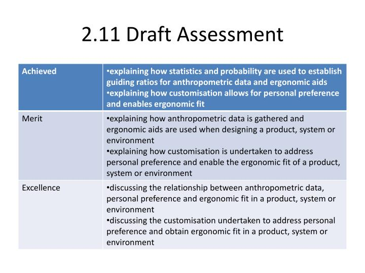 2.11 Draft Assessment