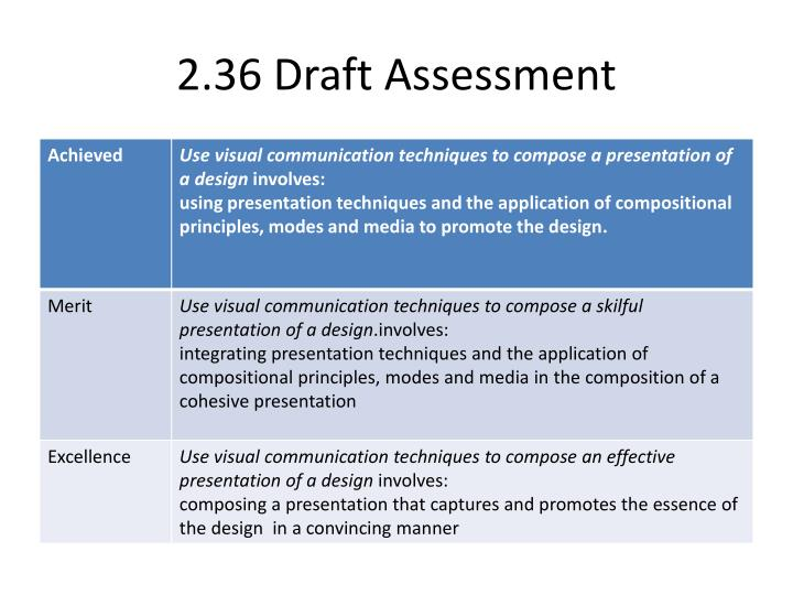 2.36 Draft Assessment