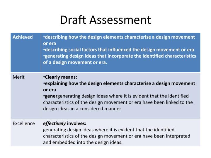 Draft Assessment