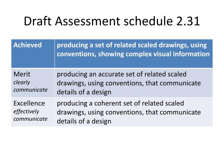 Draft Assessment schedule 2.31
