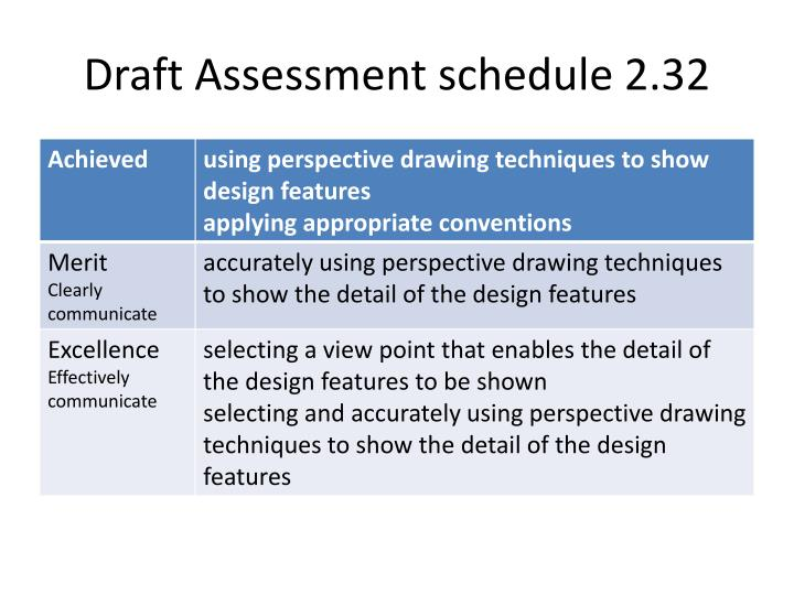Draft Assessment schedule 2.32