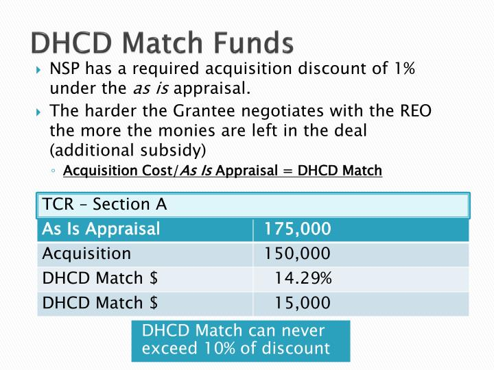 DHCD Match Funds