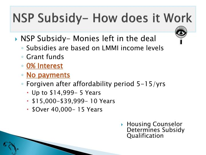 Housing Counselor Determines Subsidy Qualification