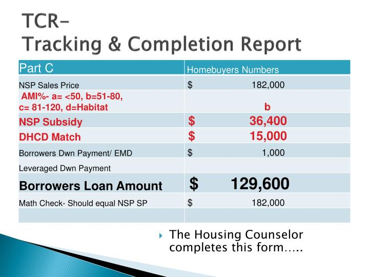 The Housing Counselor completes this form…..