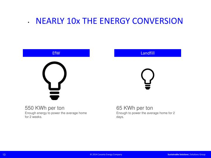 NEARLY 10x THE ENERGY CONVERSION