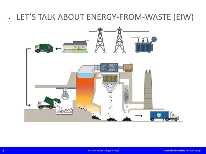 LET'S TALK ABOUT ENERGY-FROM-WASTE (EfW)