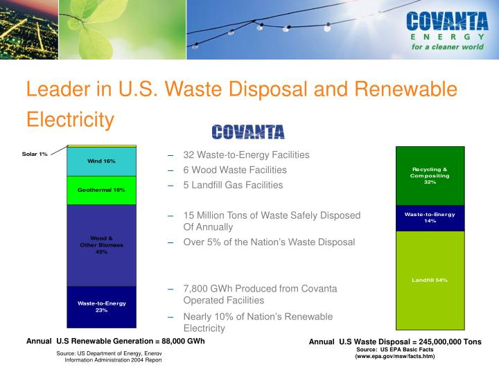 Leader in U.S. Waste Disposal and Renewable Electricity