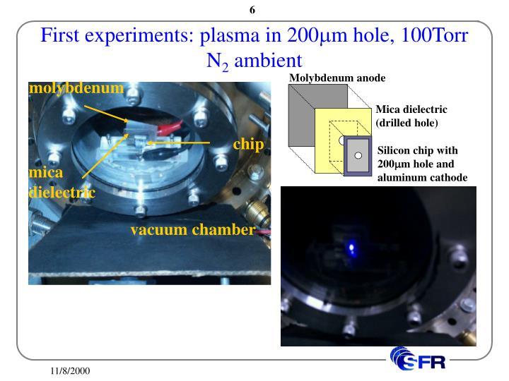 Molybdenum anode