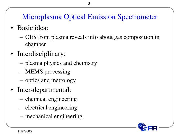 Microplasma optical emission spectrometer