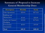 summary of proposal to increase general membership dues